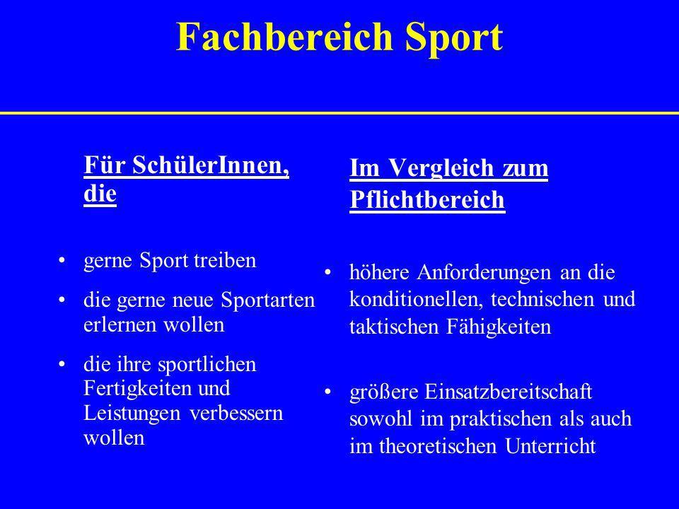Themen im WPB Sport Sportpraktischer Bereich Training in den verschiedenen Sportarten Förderung der Gesundheit und Spaß an der Bewegung Vorbereitung auf und Teilnahme an Wettkämpfen Erfüllung der Bedingungen der einzelnen Sport- und Schwimmabzeichen Sporttheoretischer Bereich Sport und Gesundheit Fitness und Ernährung Erste-Hilfe-Maßnahmen bei Sportverletzungen