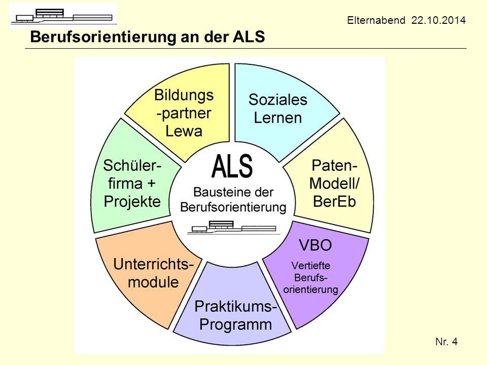 Nr. 4 Berufsorientierung an der ALS Elternabend 22.10.2014