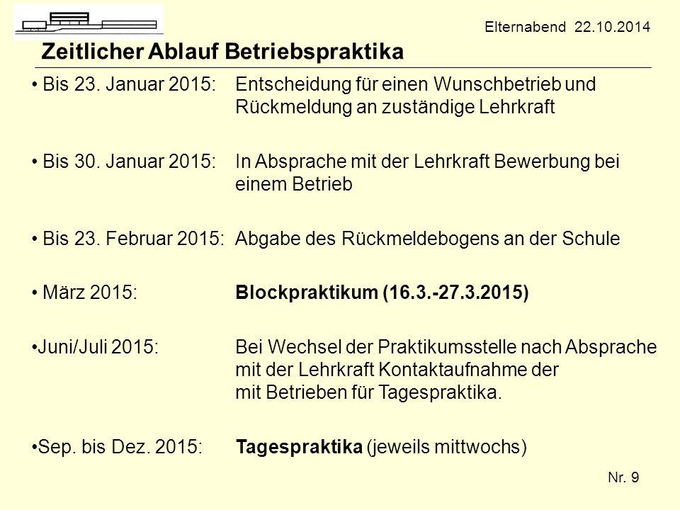 Nr. 9 Zeitlicher Ablauf Betriebspraktika Bis 23. Januar 2015: Entscheidung für einen Wunschbetrieb und Rückmeldung an zuständige Lehrkraft Bis 30. Jan