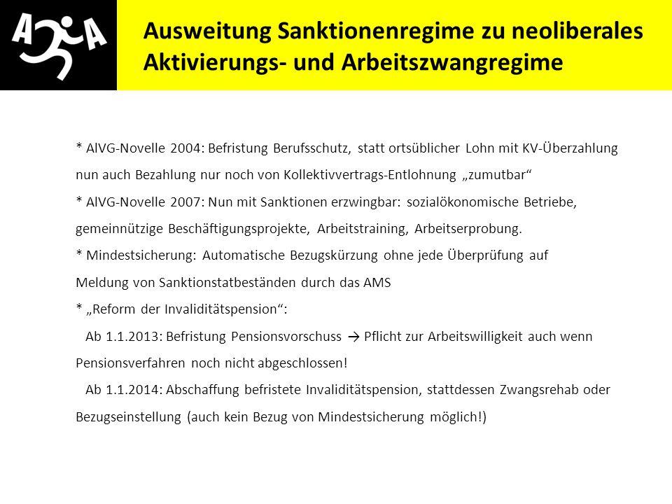AIVG Novelle > verschlechtert Ausweitung Sanktionenregime zu neoliberales Aktivierungs- und Arbeitszwangregime * AlVG-Novelle 2004: Befristung Berufss