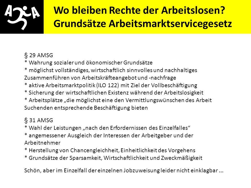 AIVG Novelle > verschlechtert Wo bleiben Rechte der Arbeitslosen? Grundsätze Arbeitsmarktservicegesetz § 29 AMSG * Wahrung sozialer und ökonomischer G