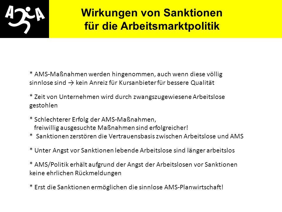 AIVG Novelle > verschlechtert Wirkungen von Sanktionen für die Arbeitsmarktpolitik * AMS-Maßnahmen werden hingenommen, auch wenn diese völlig sinnlose