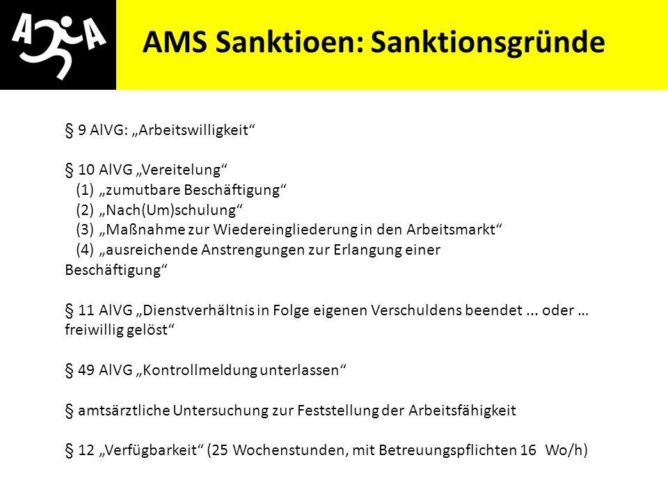 """AIVG Novelle > verschlechtert AMS Sanktioen: Sanktionsgründe § 9 AlVG: """"Arbeitswilligkeit"""" § 10 AlVG """"Vereitelung"""" (1) """"zumutbare Beschäftigung"""" (2) """""""