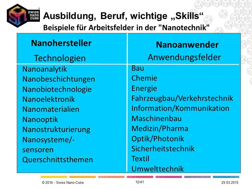 © 2014 - Swiss Nano-Cube Beispiele für Arbeitsfelder in der
