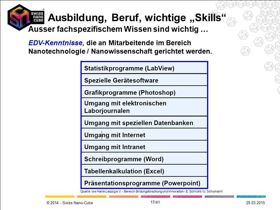 © 2014 - Swiss Nano-Cube Quelle: isw Halle-Leipzig e.V. - Bereich Bildungsforschung und Innovation - E. Schlicht / U. Schumann EDV-Kenntnisse, die an