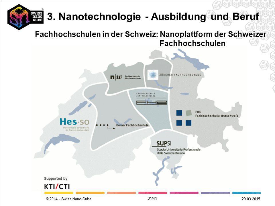 © 2014 - Swiss Nano-Cube 29.03.2015 Fachhochschulen in der Schweiz: Nanoplattform der Schweizer Fachhochschulen 3. Nanotechnologie - Ausbildung und Be