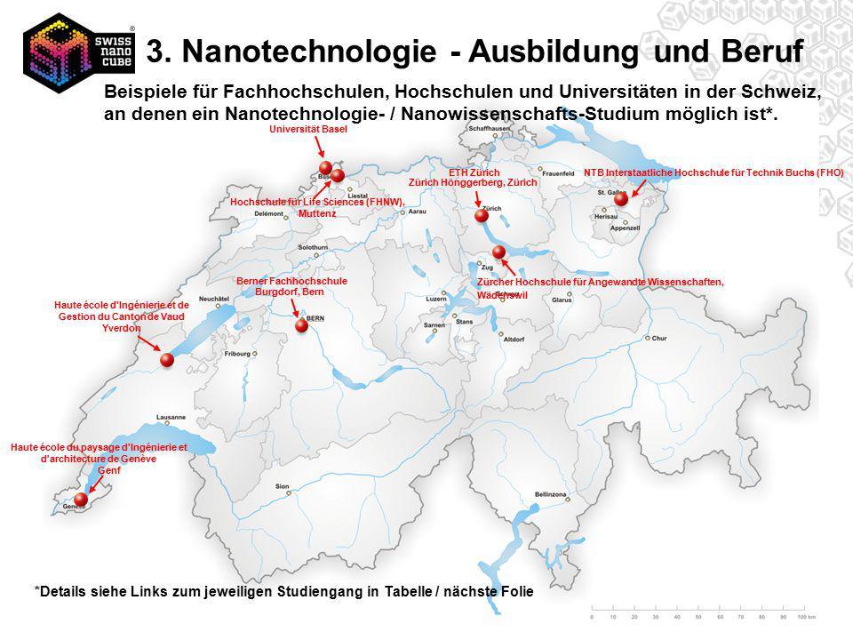 © 2014 - Swiss Nano-Cube Hochschule für Life Sciences (FHNW), Muttenz Berner Fachhochschule Burgdorf, Bern Haute école du paysage d'Ingénierie et d'ar