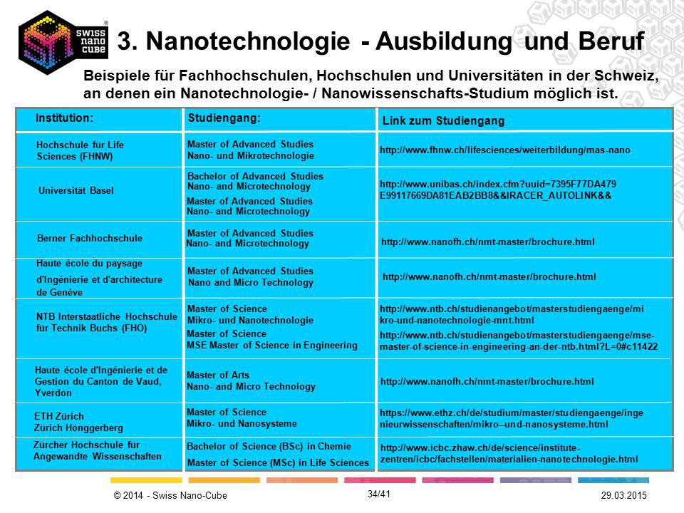 © 2014 - Swiss Nano-Cube Institution: Studiengang: Hochschule für Life Sciences (FHNW) Master of Advanced Studies Nano- und Mikrotechnologie http://ww