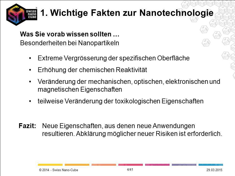 © 2014 - Swiss Nano-Cube 4/41 Besonderheiten bei Nanopartikeln Extreme Vergrösserung der spezifischen Oberfläche Erhöhung der chemischen Reaktivität V