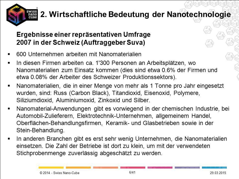 © 2014 - Swiss Nano-Cube 29.03.2015 Ergebnisse einer repräsentativen Umfrage 2007 in der Schweiz (Auftraggeber Suva)  600 Unternehmen arbeiten mit Na