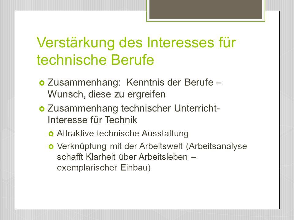 Verstärkung des Interesses für technische Berufe  Zusammenhang: Kenntnis der Berufe – Wunsch, diese zu ergreifen  Zusammenhang technischer Unterrich