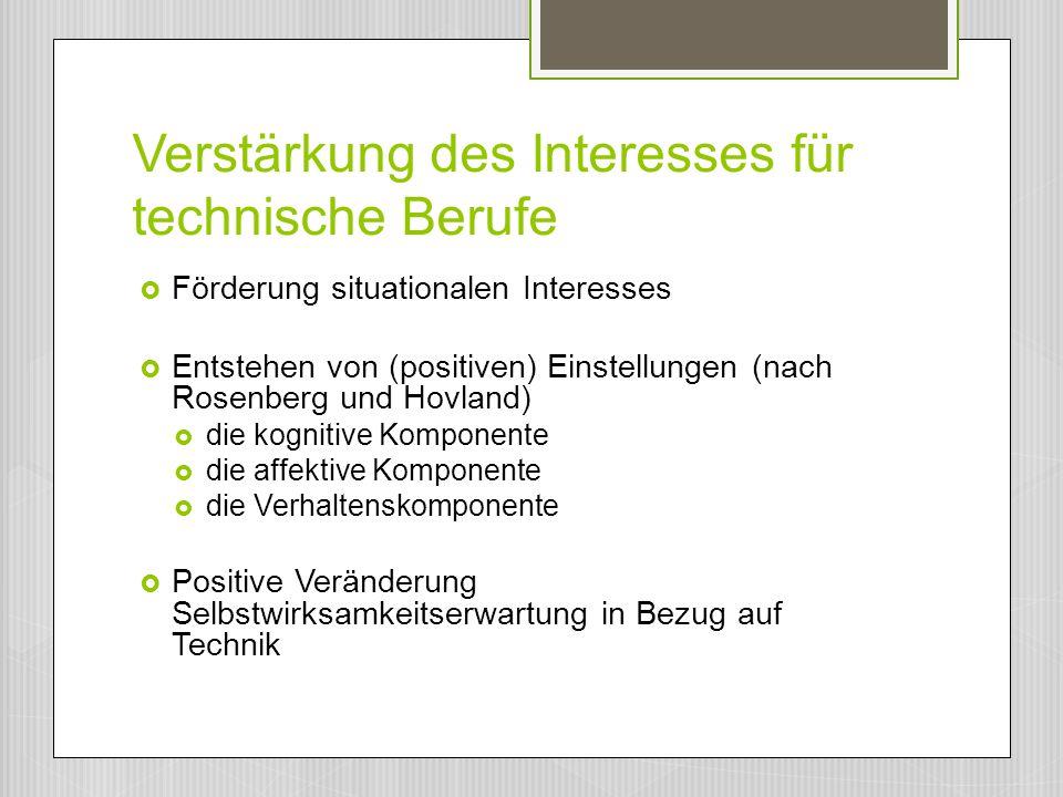 Verstärkung des Interesses für technische Berufe  Förderung situationalen Interesses  Entstehen von (positiven) Einstellungen (nach Rosenberg und Ho