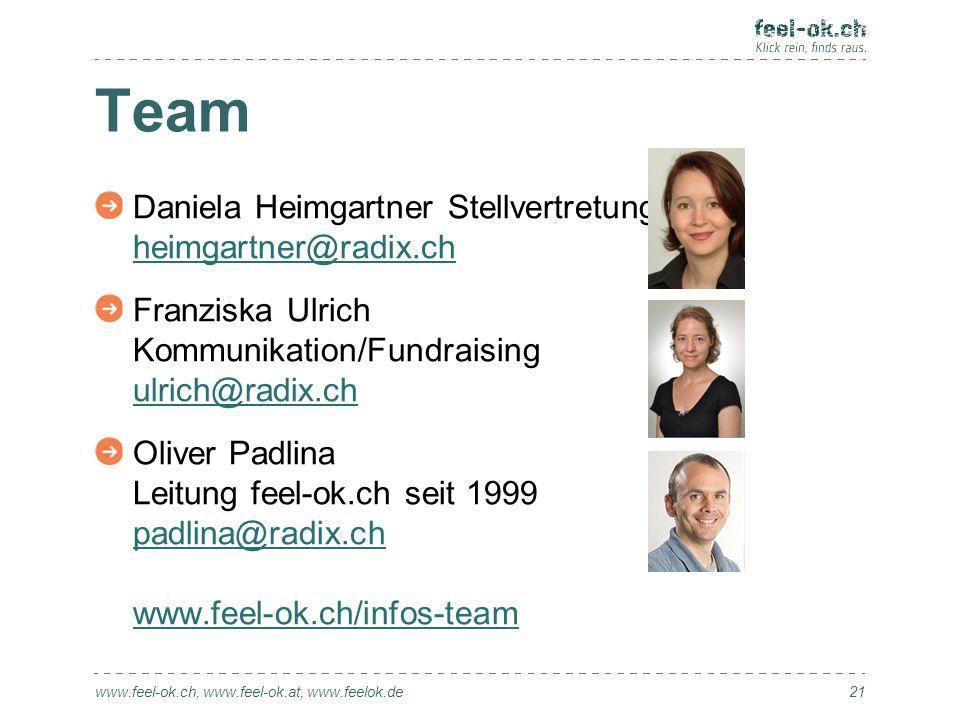 Team www.feel-ok.ch, www.feel-ok.at, www.feelok.de Daniela Heimgartner Stellvertretung heimgartner@radix.ch heimgartner@radix.ch Franziska Ulrich Komm