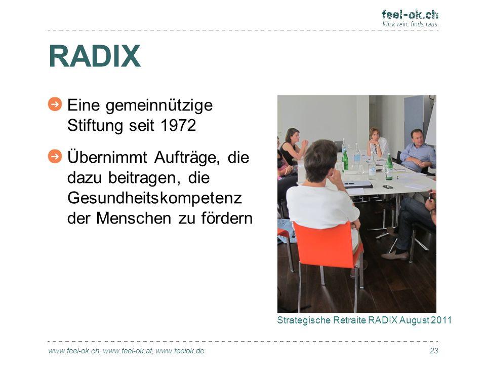 RADIX www.feel-ok.ch, www.feel-ok.at, www.feelok.de Eine gemeinnützige Stiftung seit 1972 Übernimmt Aufträge, die dazu beitragen, die Gesundheitskompe