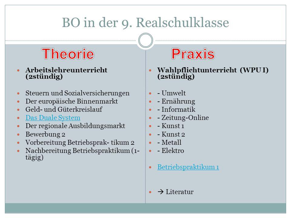 BO in der 9. Realschulklasse Arbeitslehreunterricht (2stündig) Steuern und Sozialversicherungen Der europäische Binnenmarkt Geld- und Güterkreislauf D
