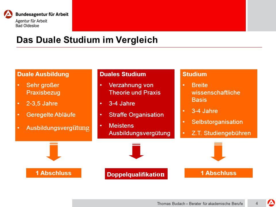 5 Organisation THEORIE Praxis Hochschule Berufsakademie...