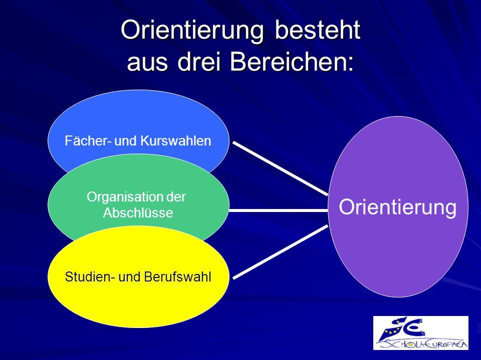 Orientierung besteht aus drei Bereichen: Fächer- und Kurswahlen Organisation der Abschlüsse Studien- und Berufswahl Orientierung