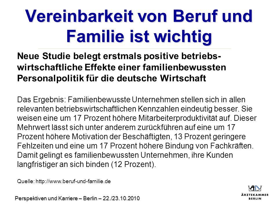 Perspektiven und Karriere – Berlin – 22./23.10.2010 Vereinbarkeit von Beruf und Familie ist wichtig Neue Studie belegt erstmals positive betriebs- wir