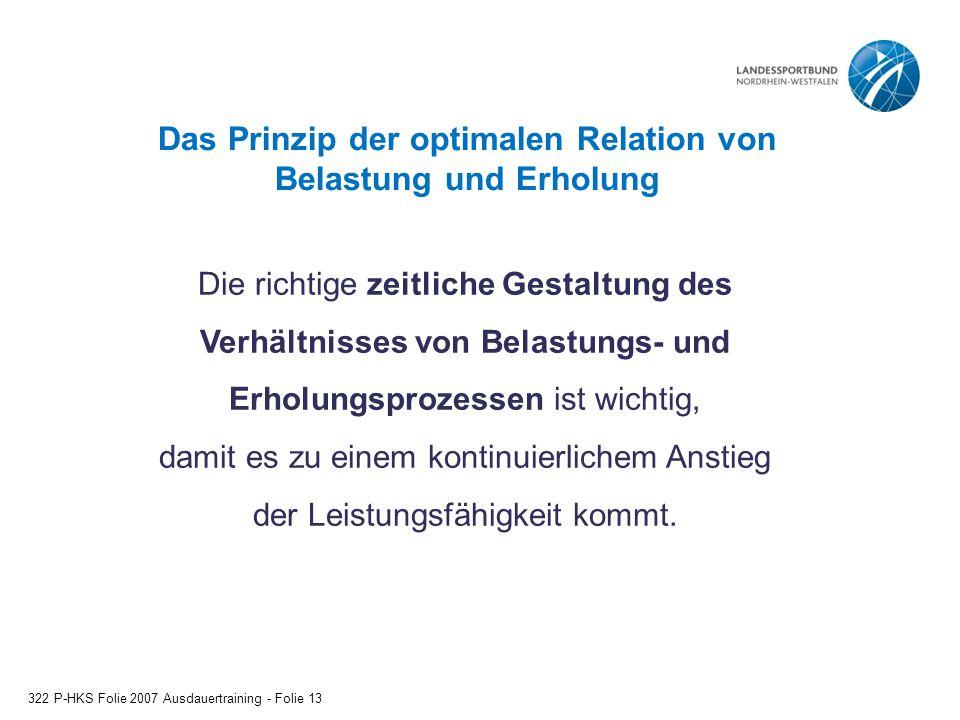 Das Prinzip der optimalen Relation von Belastung und Erholung 322 P-HKS Folie 2007 Ausdauertraining - Folie 13 Die richtige zeitliche Gestaltung des V