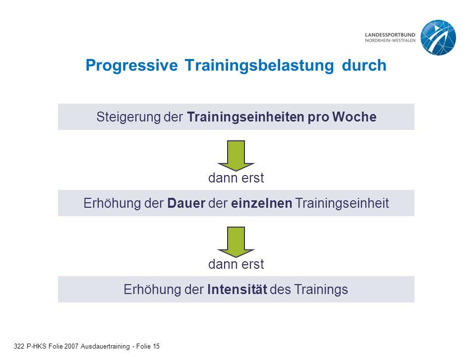 Progressive Trainingsbelastung durch 322 P-HKS Folie 2007 Ausdauertraining - Folie 15 Steigerung der Trainingseinheiten pro Woche dann erst Erhöhung d