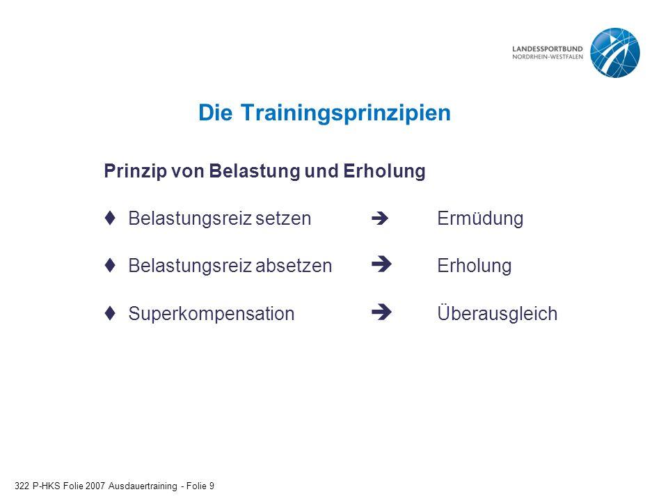 Die Trainingsprinzipien 322 P-HKS Folie 2007 Ausdauertraining - Folie 9 Prinzip von Belastung und Erholung  Belastungsreiz setzen  Ermüdung  Belast