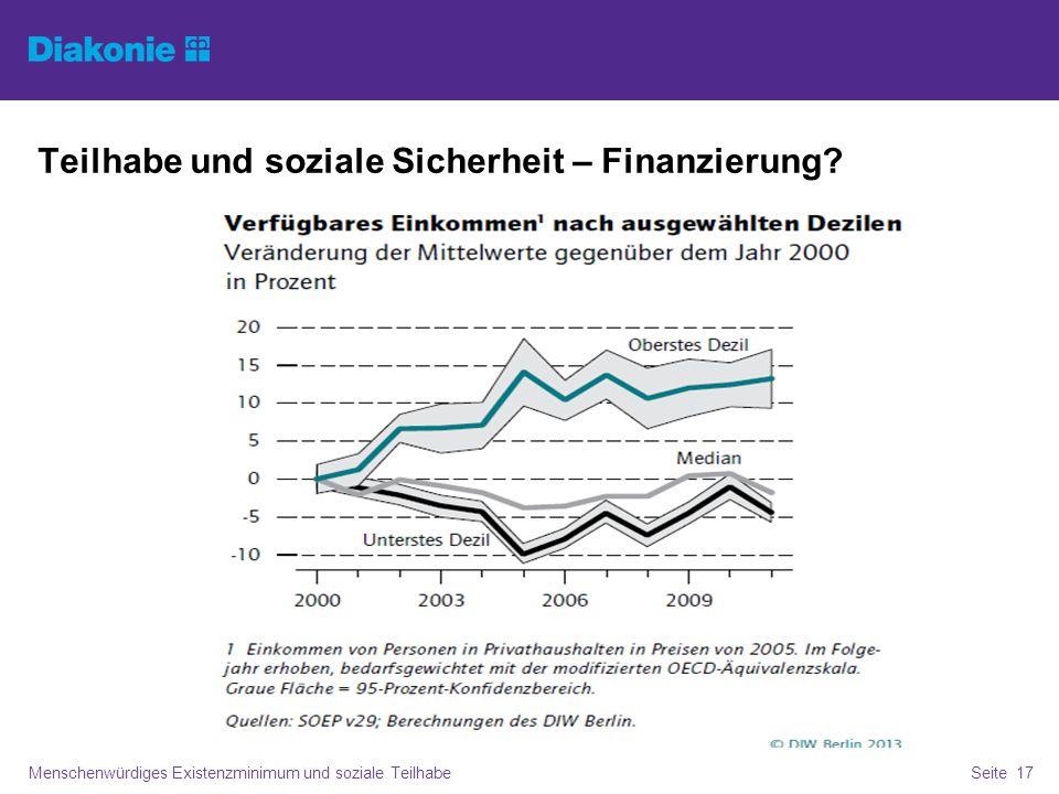 Teilhabe und soziale Sicherheit – Finanzierung.