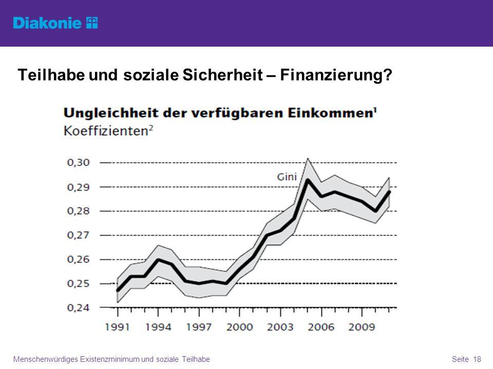 Teilhabe und soziale Sicherheit – Steuern und Abgaben Menschenwürdiges Existenzminimum und soziale TeilhabeSeite 19