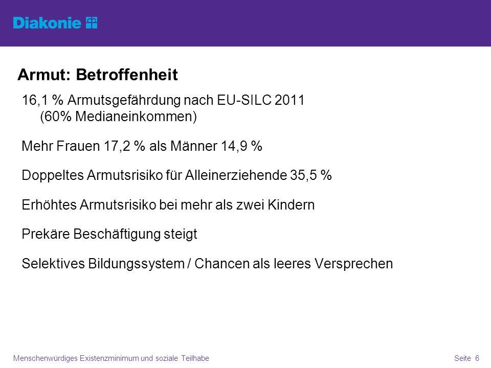 Armut: Betroffenheit Menschenwürdiges Existenzminimum und soziale TeilhabeSeite 6 16,1 % Armutsgefährdung nach EU-SILC 2011 (60% Medianeinkommen) Mehr Frauen 17,2 % als Männer 14,9 % Doppeltes Armutsrisiko für Alleinerziehende 35,5 % Erhöhtes Armutsrisiko bei mehr als zwei Kindern Prekäre Beschäftigung steigt Selektives Bildungssystem / Chancen als leeres Versprechen