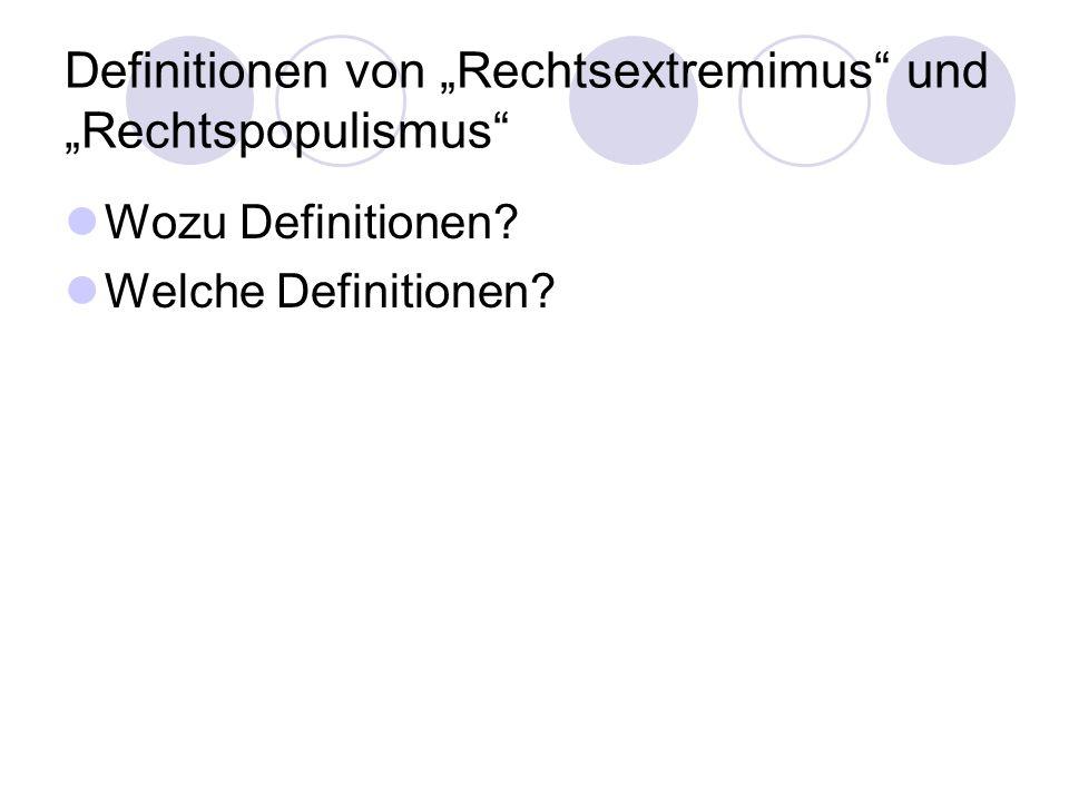 """Definitionen von """"Rechtsextremimus und """"Rechtspopulismus Wozu Definitionen? Welche Definitionen?"""