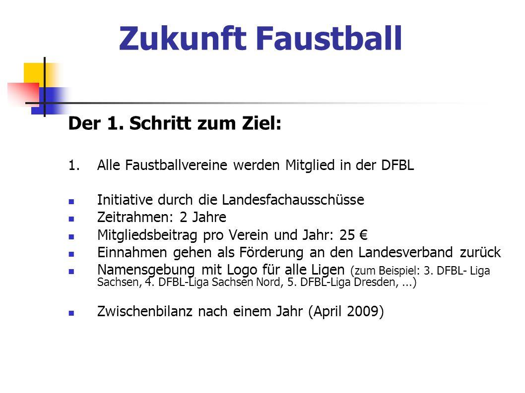 Der 1. Schritt zum Ziel: 1.Alle Faustballvereine werden Mitglied in der DFBL Initiative durch die Landesfachausschüsse Zeitrahmen: 2 Jahre Mitgliedsbe