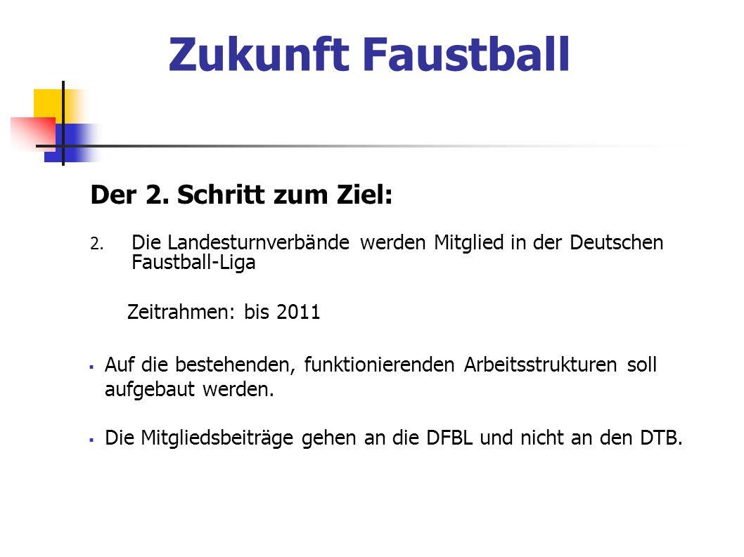 Der 2. Schritt zum Ziel: 2. Die Landesturnverbände werden Mitglied in der Deutschen Faustball-Liga Zeitrahmen: bis 2011  Auf die bestehenden, funktio