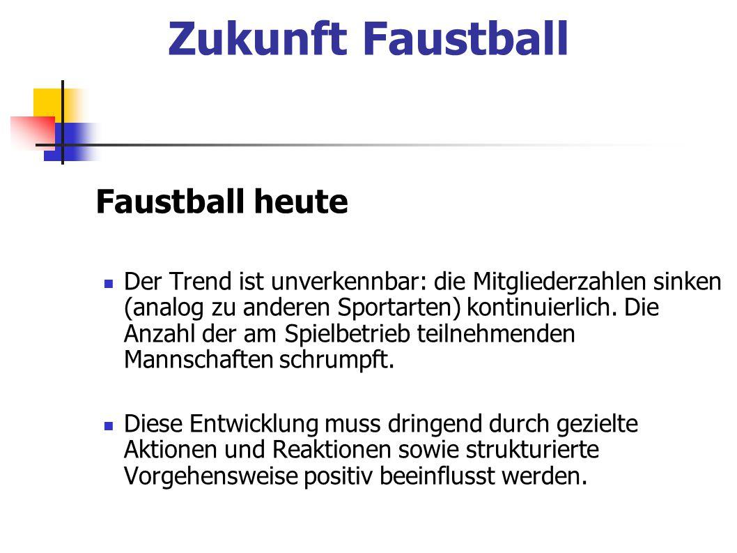 Zukunft Faustball Faustball heute Der Trend ist unverkennbar: die Mitgliederzahlen sinken (analog zu anderen Sportarten) kontinuierlich. Die Anzahl de