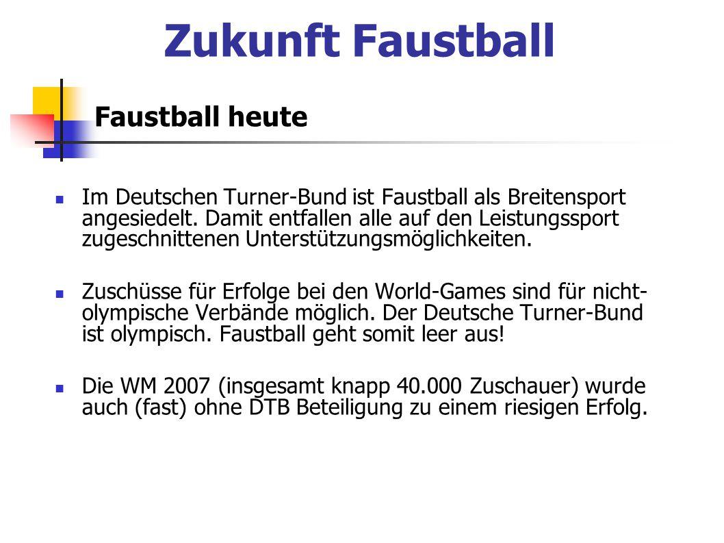 Faustball heute Im Deutschen Turner-Bund ist Faustball als Breitensport angesiedelt. Damit entfallen alle auf den Leistungssport zugeschnittenen Unter