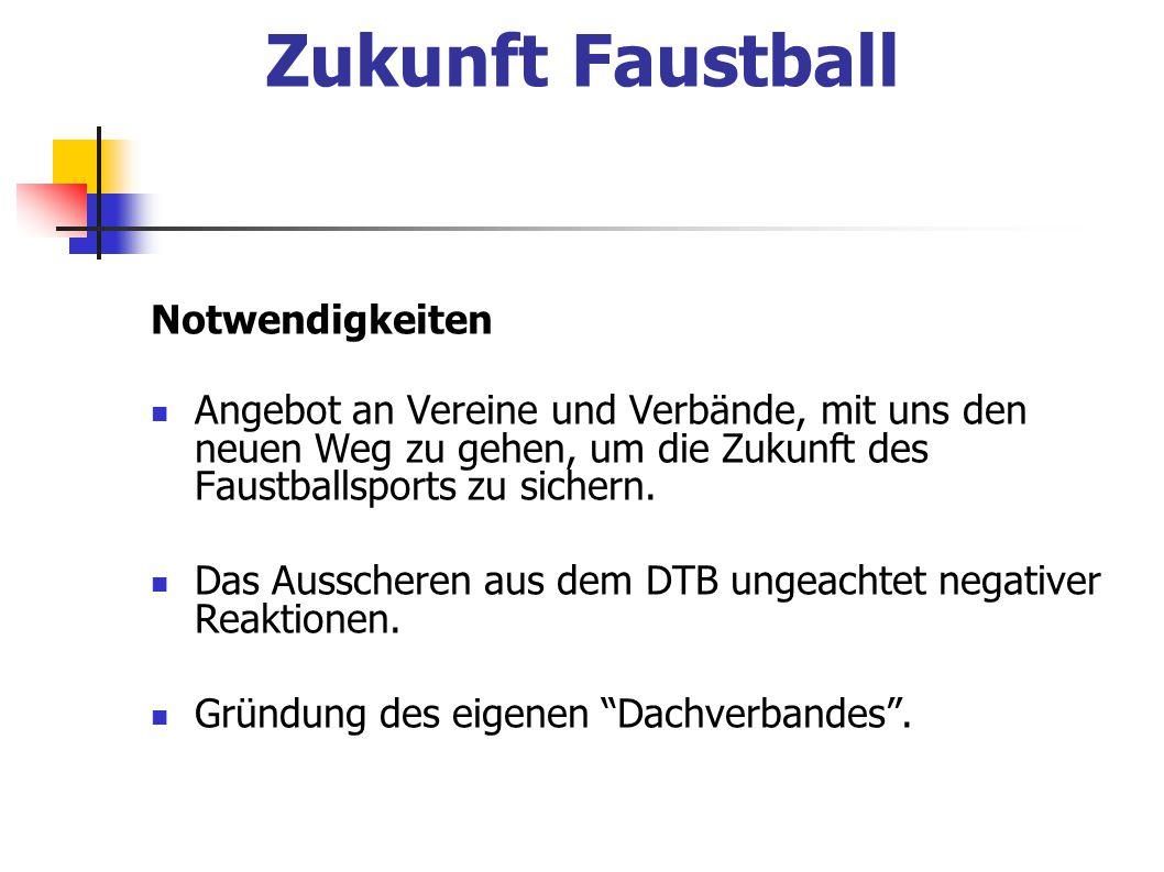 Zukunft Faustball Notwendigkeiten Angebot an Vereine und Verbände, mit uns den neuen Weg zu gehen, um die Zukunft des Faustballsports zu sichern. Das