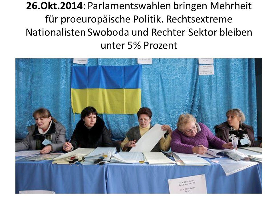 26.Okt.2014: Parlamentswahlen bringen Mehrheit für proeuropäische Politik.