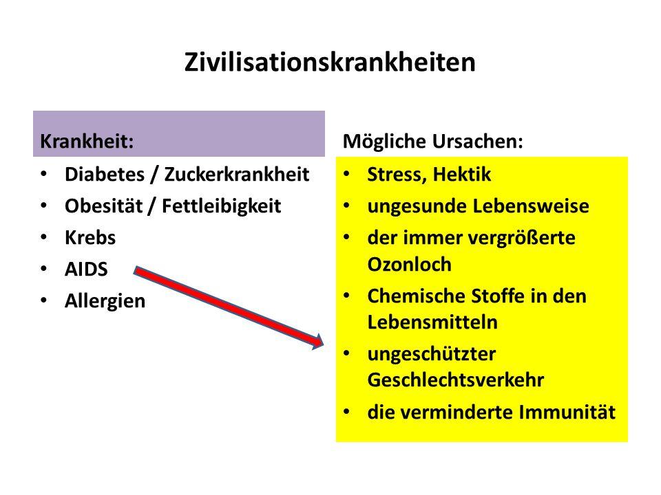 Zivilisationskrankheiten Krankheit: Diabetes / Zuckerkrankheit Obesität / Fettleibigkeit Krebs AIDS Allergien Mögliche Ursachen: Stress, Hektik ungesu