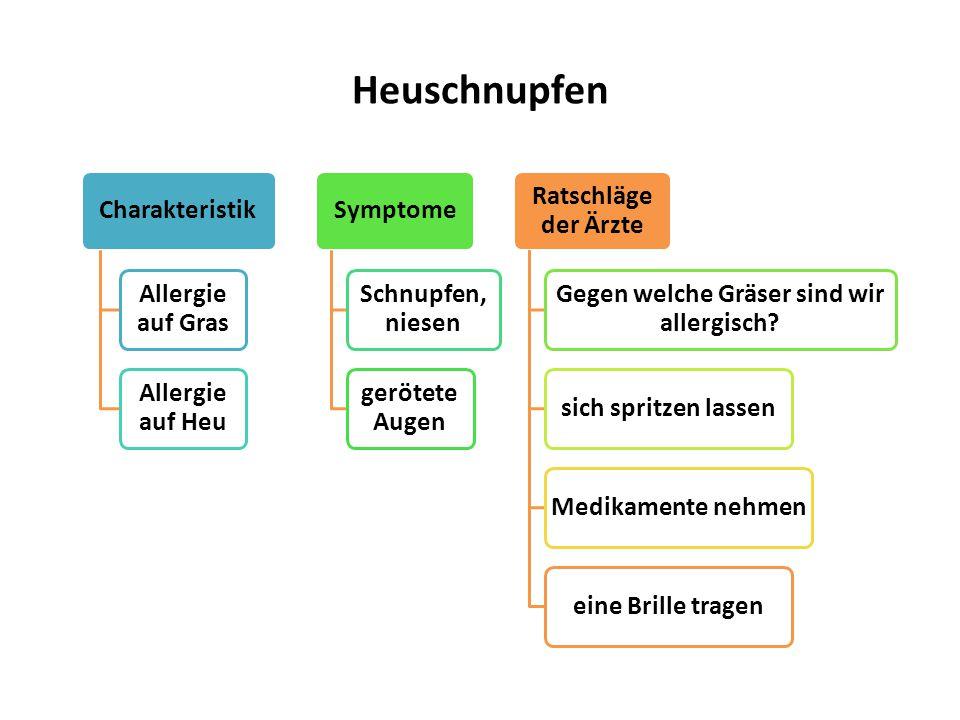 Heuschnupfen Charakteristik Allergie auf Gras Allergie auf Heu Symptome Schnupfen, niesen gerötete Augen Ratschläge der Ärzte Gegen welche Gräser sind
