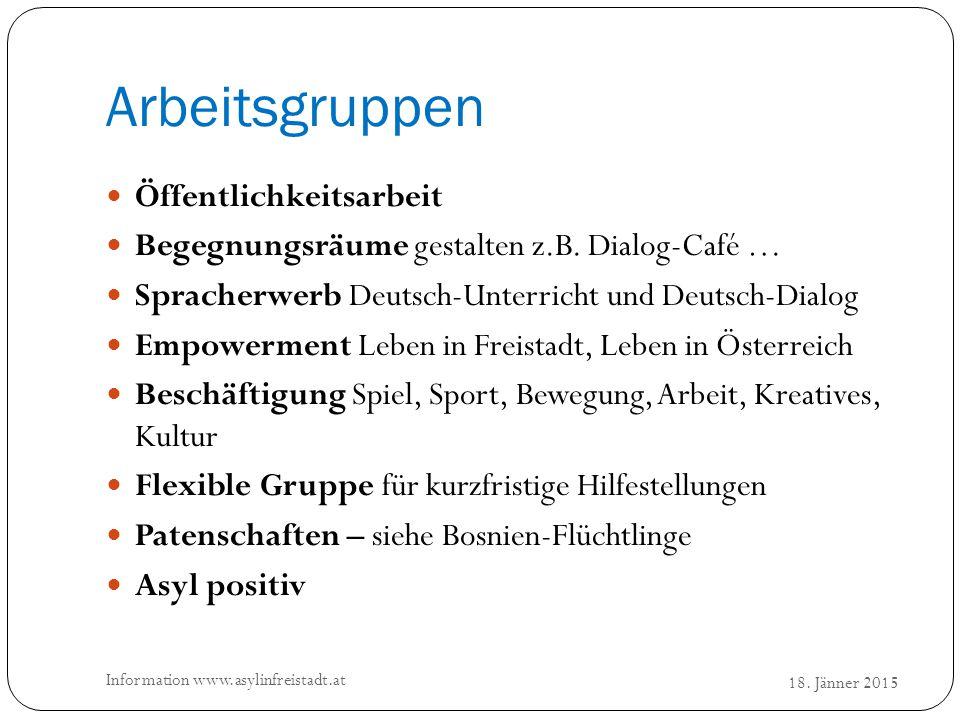 Arbeitsgruppen 18. Jänner 2015 Information www.asylinfreistadt.at Öffentlichkeitsarbeit Begegnungsräume gestalten z.B. Dialog-Café … Spracherwerb Deut