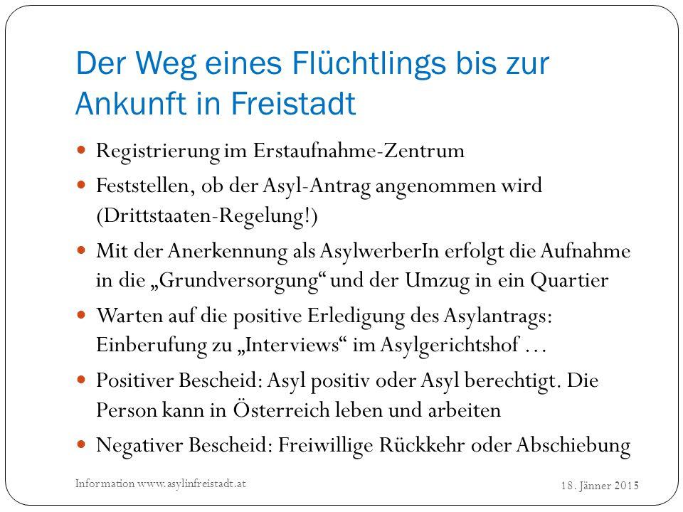 Der Weg eines Flüchtlings bis zur Ankunft in Freistadt 18. Jänner 2015 Information www.asylinfreistadt.at Registrierung im Erstaufnahme-Zentrum Festst
