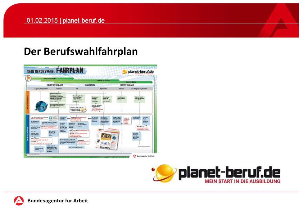 01.02.2015 | planet-beruf.de Der Berufswahlfahrplan
