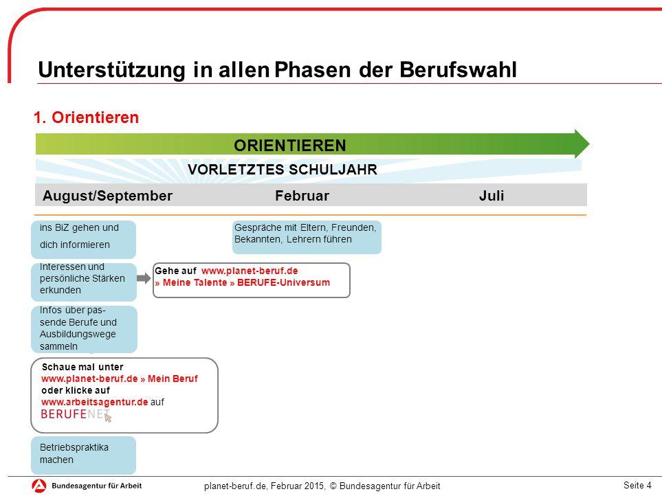 Seite 4 planet-beruf.de, Februar 2015, © Bundesagentur für Arbeit Unterstützung in allen Phasen der Berufswahl 1.