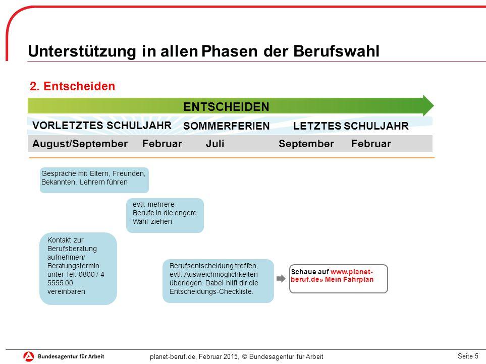 Seite 5 planet-beruf.de, Februar 2015, © Bundesagentur für Arbeit Unterstützung in allen Phasen der Berufswahl 2.