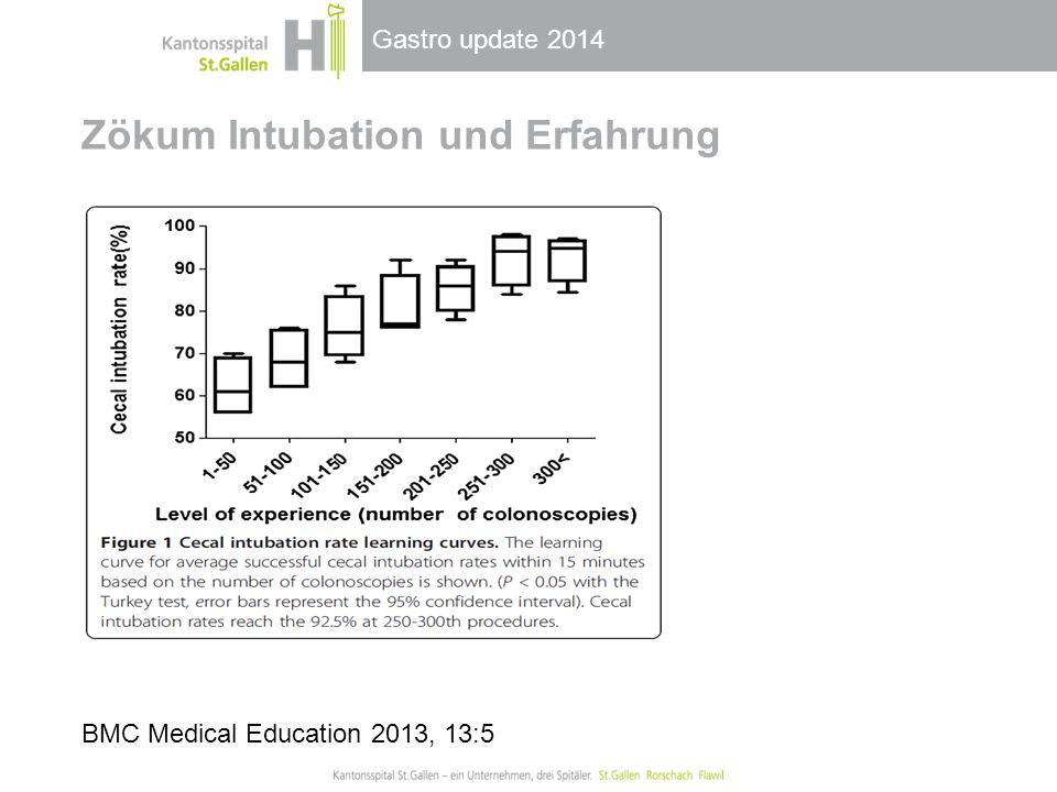 Gastro update 2014 Zökum Intubation und Erfahrung BMC Medical Education 2013, 13:5