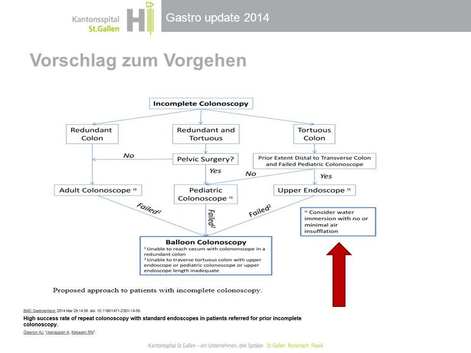 Gastro update 2014 Vorschlag zum Vorgehen