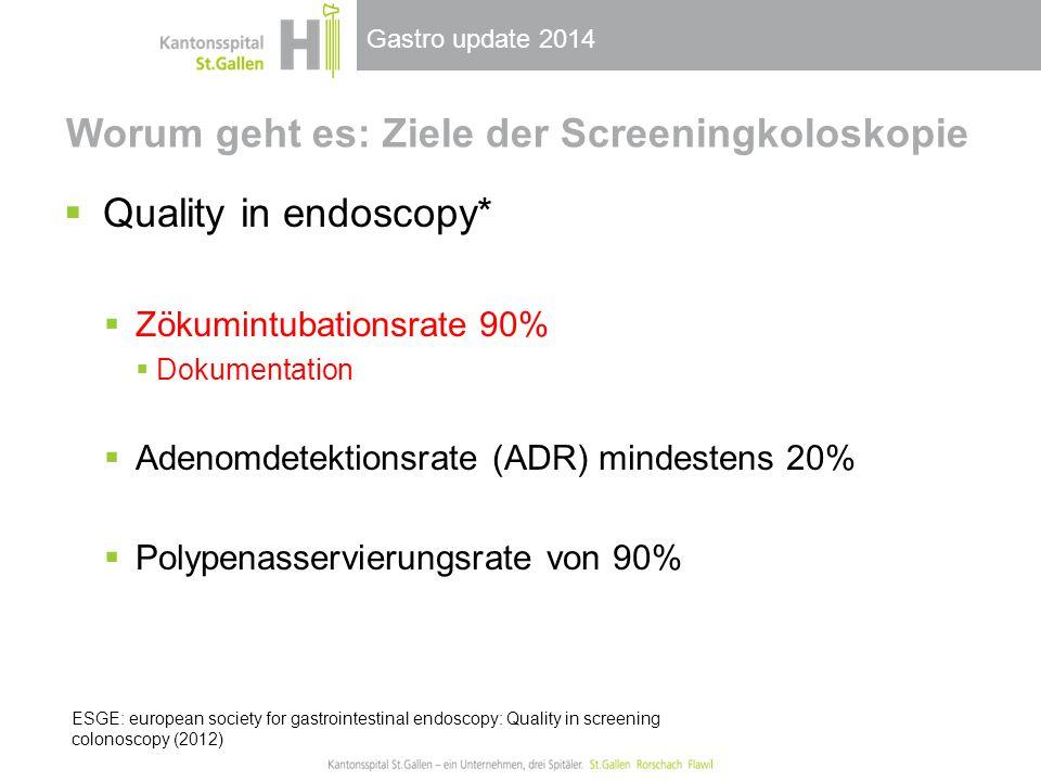 Gastro update 2014 Worum geht es: Ziele der Screeningkoloskopie  Quality in endoscopy*  Zökumintubationsrate 90%  Dokumentation  Adenomdetektionsrate (ADR) mindestens 20%  Polypenasservierungsrate von 90% ESGE: european society for gastrointestinal endoscopy: Quality in screening colonoscopy (2012)