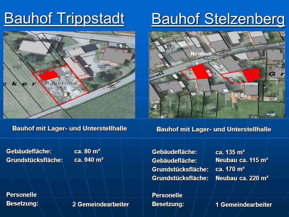 Bauhof Trippstadt Bauhof Trippstadt Bauhof mit Lager- und Unterstellhalle Gebäudefläche:Grundstücksfläche:PersonelleBesetzung: ca. 80 m² ca. 80 m² ca.