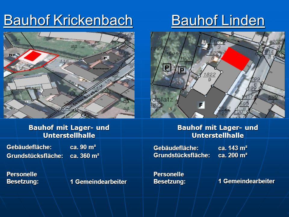 Bauhof Krickenbach Bauhof Krickenbach Bauhof Linden Bauhof Linden Bauhof mit Lager- und Unterstellhalle Gebäudefläche:Grundstücksfläche: Personelle Besetzung: ca.