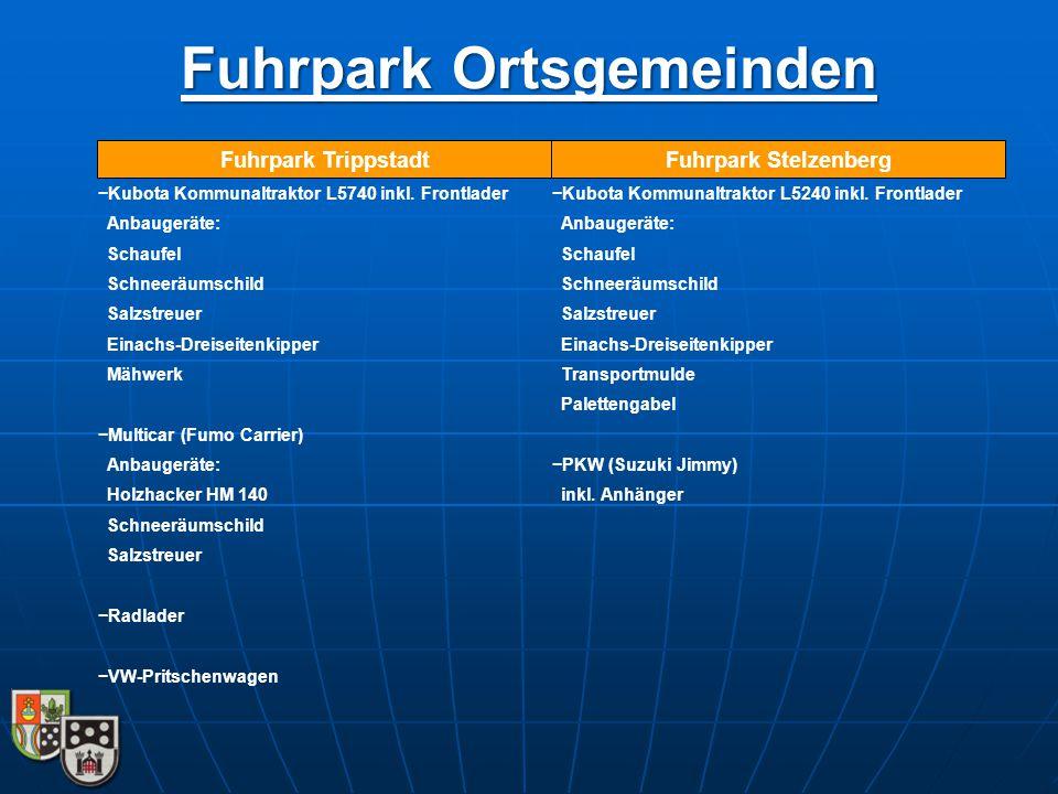Fuhrpark Ortsgemeinden Fuhrpark TrippstadtFuhrpark Stelzenberg −Kubota Kommunaltraktor L5740 inkl. Frontlader−Kubota Kommunaltraktor L5240 inkl. Front