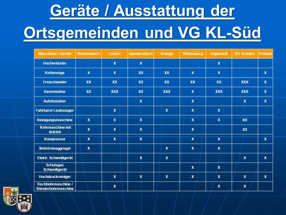 Geräte / Ausstattung der Ortsgemeinden und VG KL-Süd Maschinen / GeräteKrickenbachLindenQueidersbachSchoppStelzenbergTrippstadtVG SchulenFreibad Hoche