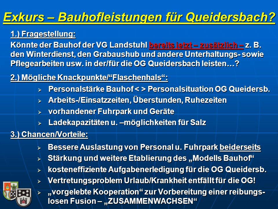 Exkurs – Bauhofleistungen für Queidersbach?  Personalstärke Bauhof Personalsituation OG Queidersb.  Arbeits-/Einsatzzeiten, Überstunden, Ruhezeiten